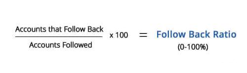 ratio formula